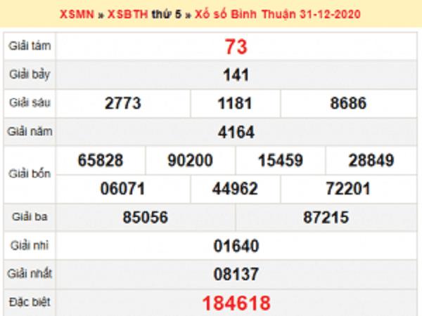 Thống kê KQXSBT ngày 07/01/2021- xổ số bình thuận