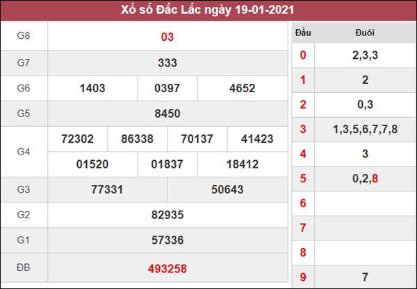 Dự đoán XSDLK 26/1/2021 chốt cặp số may mắn ĐăkLắc thứ 3