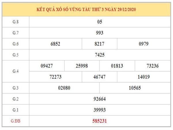 Nhận định KQXSVT ngày 5/1/2021 dựa trên kết quả kì trước