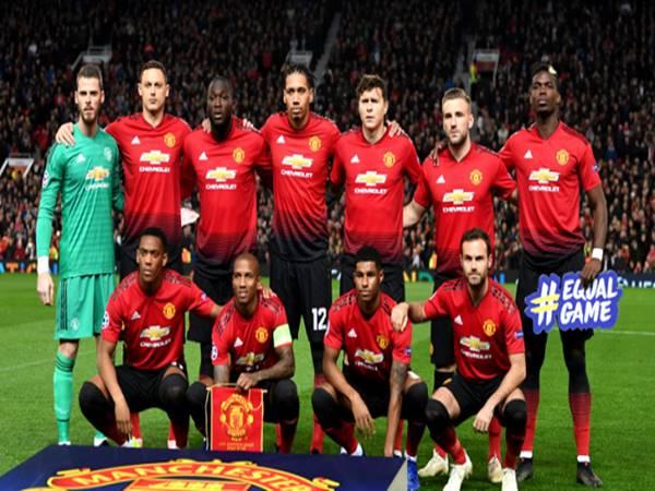 Danh sách các câu lạc bộ bóng đá nổi tiếng thế giới