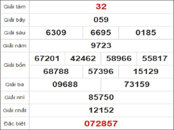 Quay thử kết quả xổ số Bình Thuận 14/1/2021