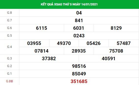 Soi cầu dự đoán XS An Giang Vip ngày 21/01/2021