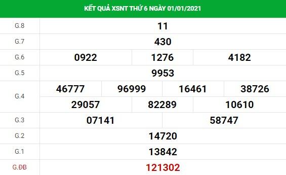 Dự đoán kết quả XS Ninh Thuận Vip ngày 08/01/2021