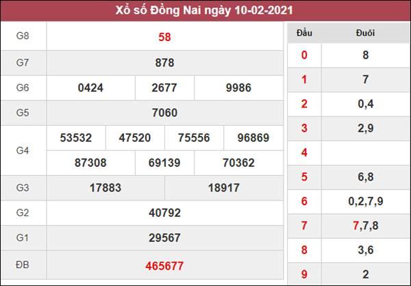 Nhận định KQXS Đồng Nai 17/2/2021 tỷ lệ trúng cao nhất