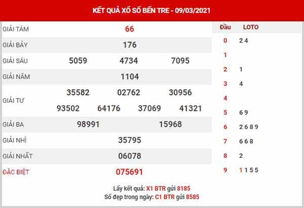 Thống kê XSBTR ngày 16/3/2021