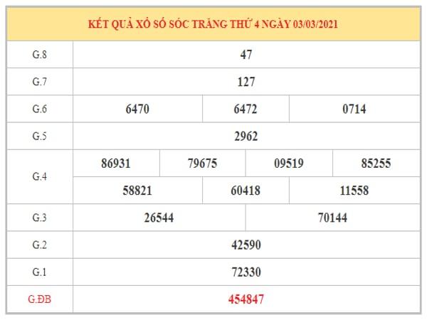 Thống kê KQXSST ngày 10/3/2021 dựa trên kết quả kỳ trước