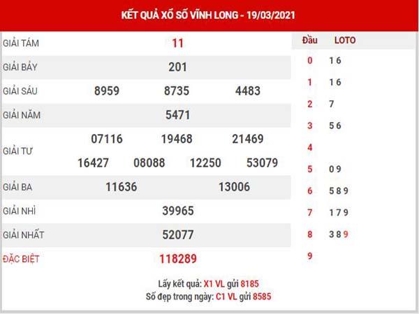 Thống kê XSVL ngày 26/3/2021 đài Vĩnh Long thứ 6 hôm nay chính xác