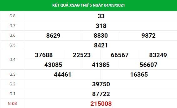 Soi cầu dự đoán XS An Giang Vip ngày 11/03/2021