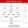 Soi cầu XSDNO ngày 10/4/2021 - Soi cầu KQ Đắk Nông thứ 7 chuẩn xác