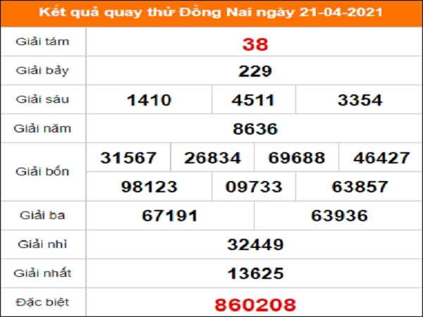 Quay thử Đồng Nai ngày 21/4/2021 thứ 4