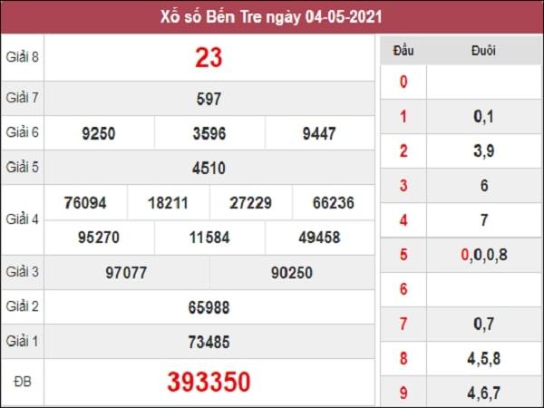 Nhận định XSBT 11/5/2021