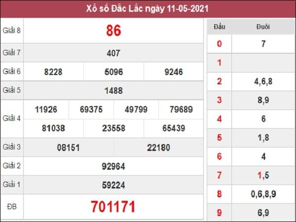 Ngân hàng BIDV – Chi nhánh Cầu Giấy – Hà Nội Tên Chủ TK: Lương Anh Đồng STK: 21510002326743