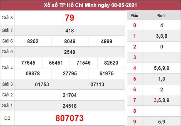 Soi cầu KQXS Hồ Chí Minh 10/5/2021 thứ 2 siêu chuẩn