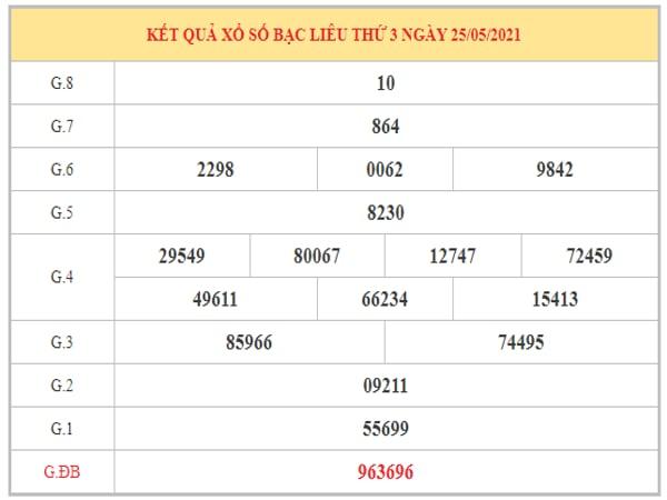 Thống kê KQXSBL ngày 1/6/2021 dựa trên kết quả kì trước