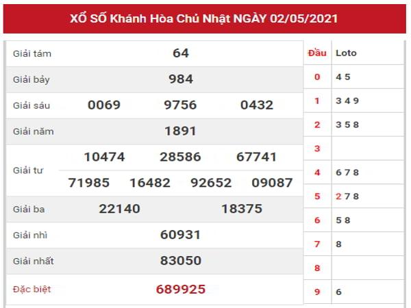 Thống kê KQXSKH ngày 5/5/2021 dựa trên kết quả kì trước