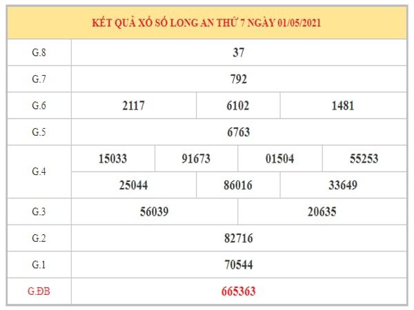 Nhận định KQXSLA ngày 8/5/2021 dựa trên kết quả kì trước