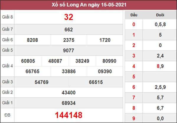 Nhận định KQXS Long An 22/5/2021 chốt XSLA thứ 7