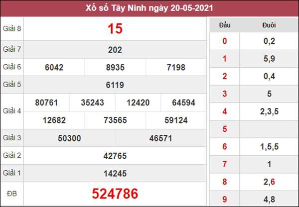 Dự đoán XSTN 27/5/2021 giờ vàng chốt số Tây Ninh thứ 5