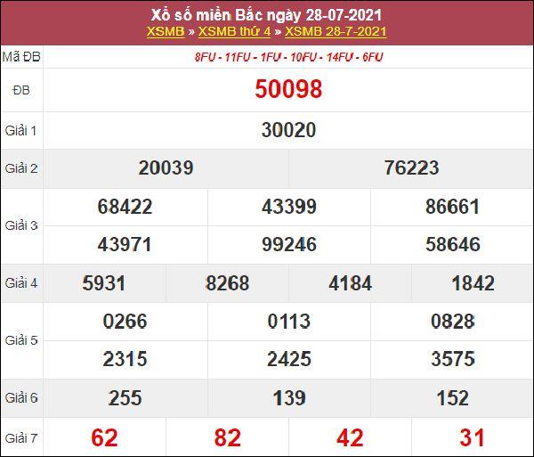 Soi cầu XSMB 29/7/2021 chốt bạch thủ lô thứ 5 siêu chuẩn