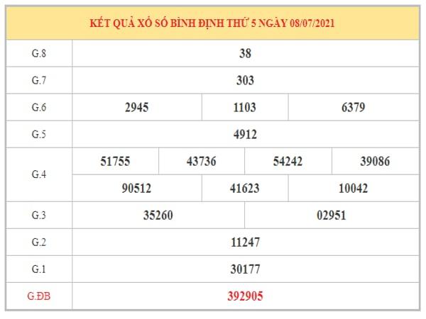 Nhận định KQXSBDI ngày 15/7/2021 dựa trên kết quả kì trước
