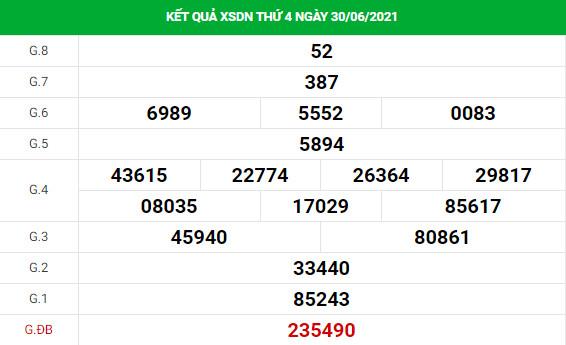 Phân tích XSDN 7/7/2021 hôm nay thứ 4 chính xác đầy đủ