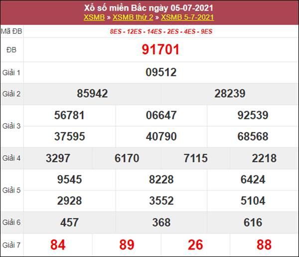 Dự đoán XSMB ngày 6/7/2021 thứ 3 chốt lô VIP miền Bắc