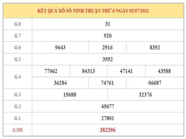 Nhận định KQXSNT ngày 9/7/2021 dựa trên kết quả kì trước