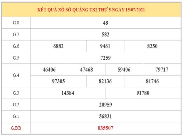 Soi cầu XSQT ngày 22/7/2021 dựa trên kết quả kì trước
