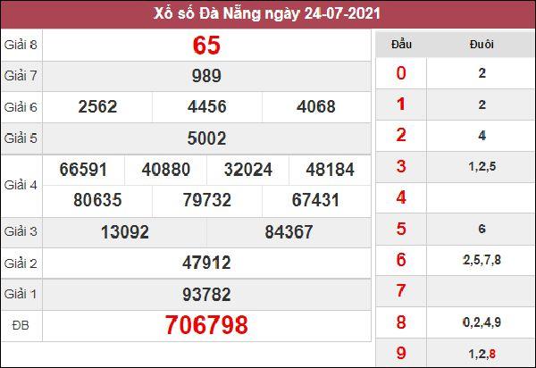 Nhận định KQXSDNG 11/8/2021 thứ 4 chi tiết xác suất trúng cao