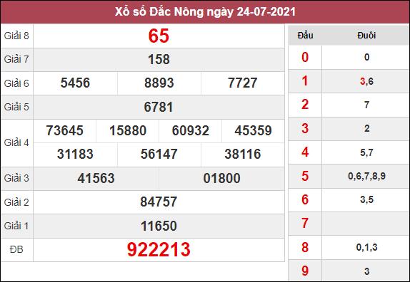 Thống kê KQXSDNO ngày 14/8/2021 dựa trên kết quả kì trước