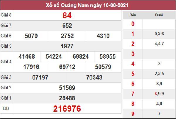 Nhận định KQXS Quảng Nam 17/8/2021 thứ 3 tỷ lệ lô về cao nhất
