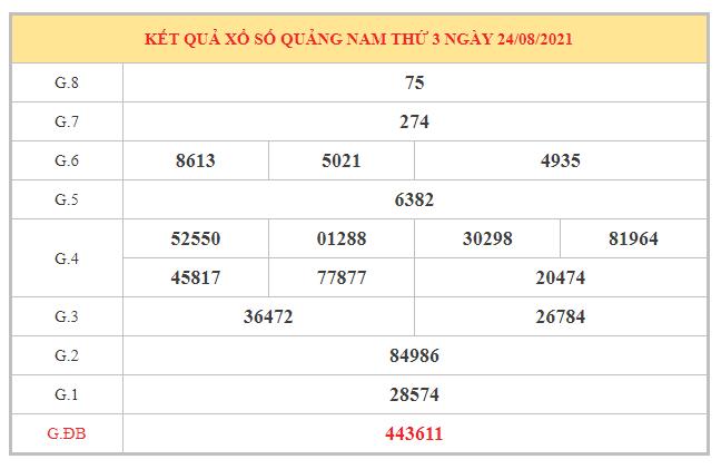 Nhận định KQXSQNM ngày 31/8/2021 dựa trên kết quả kì trước