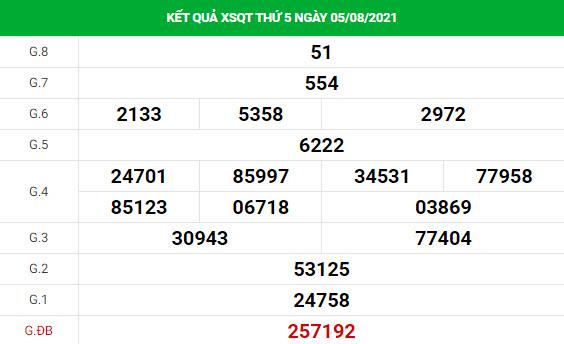 Soi cầu dự đoán xổ số Quảng Trị 12/8/2021 chính xác