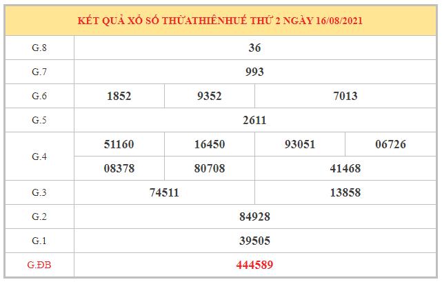 Nhận định KQXSTTH ngày 23/8/2021 dựa trên kết quả kì trước