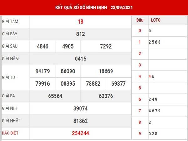 Phân tích KQXS Bình Định 30/9/2021 thứ 5 hôm nay