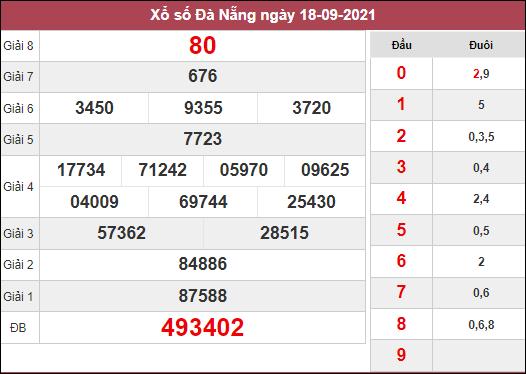 Soi cầu XSDNG ngày 22/9/2021 dựa trên kết quả kì trước