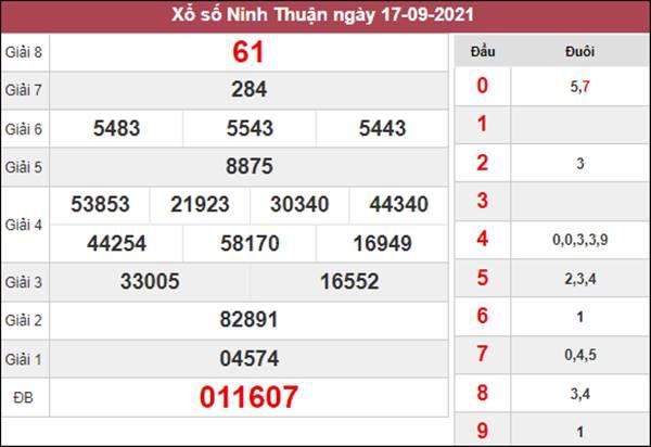 Phân tích SXNT 24/9/2021 thứ 6 chốt số Ninh Thuận miễn phí