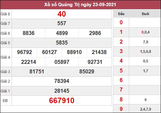 Soi cầu XSQT ngày 30/9/2021 dựa trên kết quả kì trước