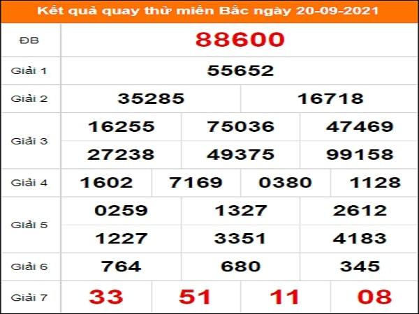Quay thử kết quả soi cầu XSMB 20-09-2021 may mắn nhất