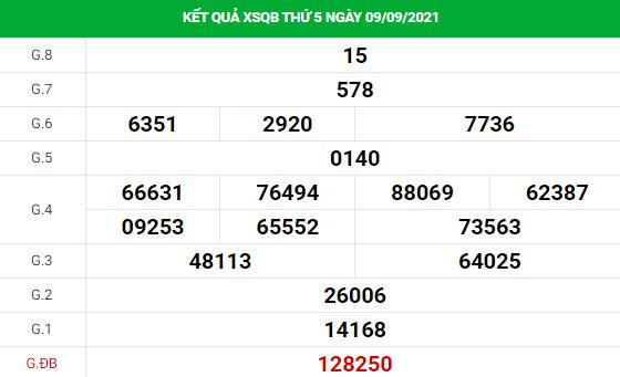 Soi cầu dự đoán xổ số Quảng Bình 16/9/2021 chuẩn xác