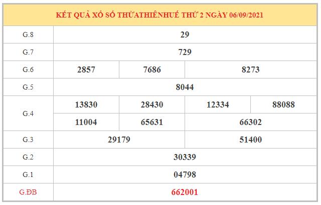 Nhận định KQXSTTH ngày 13/9/2021 dựa trên kết quả kì trước