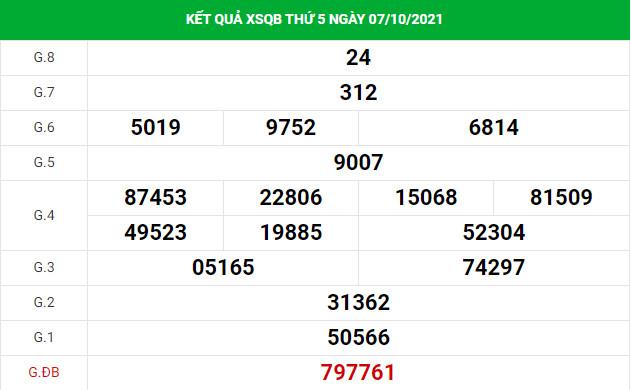 Soi cầu dự đoán xổ số Quảng Bình 14/10/2021 chuẩn xác